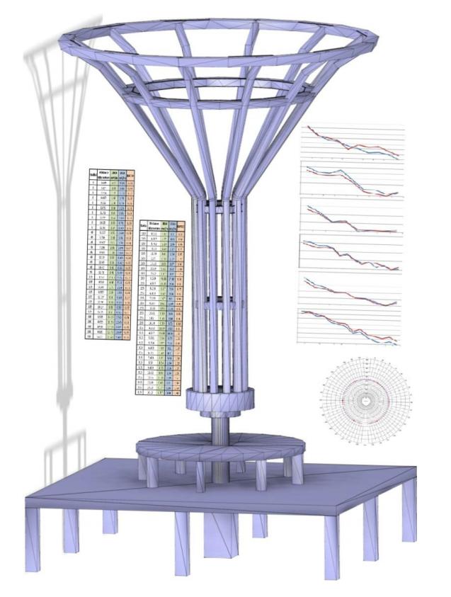 High Efficiency Broad Band Antenna Diagram
