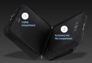 laptop bag compartments